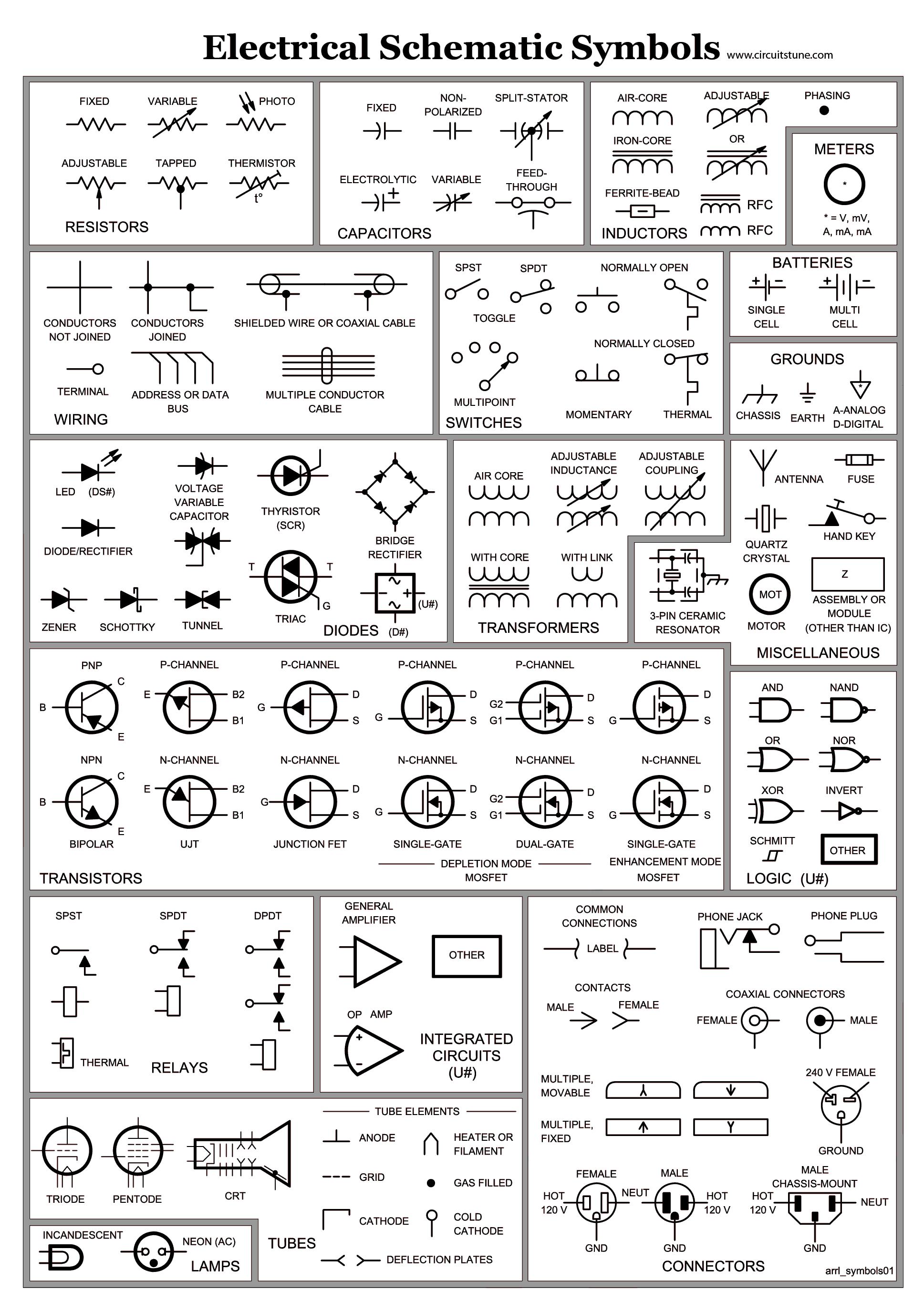 Red CHAPTER 2– Your Boe-Bot's Servo Motors